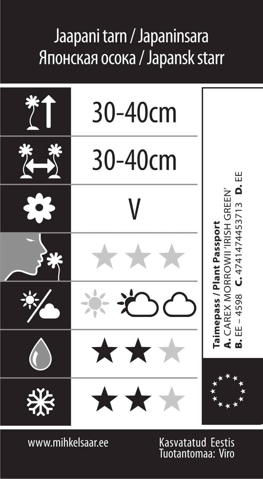 Etikett, Carex